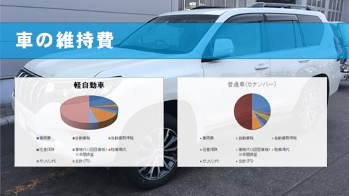 車の年間維持費を軽自動車と普通車のモデルケースで比較