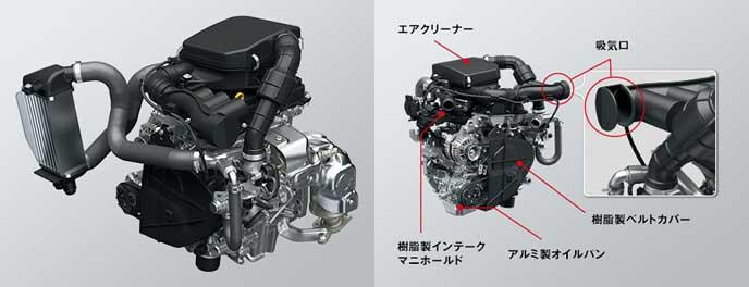 新型ジムニーの専用チューンエンジン