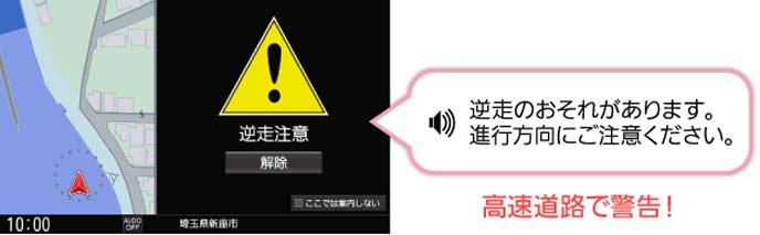 新型ストラーダの新機能「逆走検知警告」