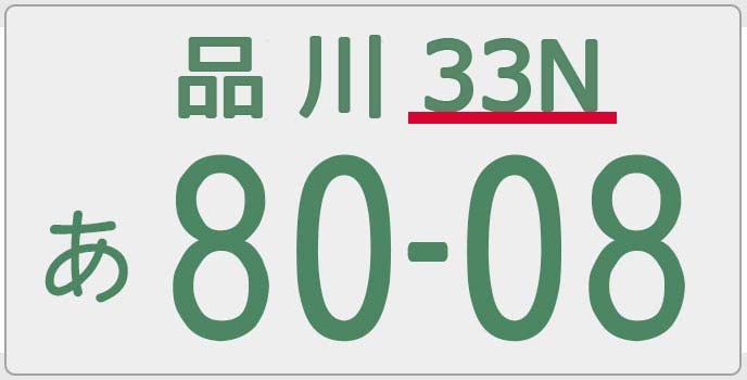 分類番号にアルファベットが入ったナンバープレート