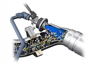 クリーンディーゼルエンジンの仕組み