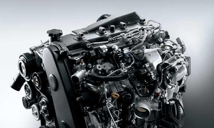 ハイエース/レジアスエースのエンジン