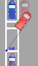 縦列駐車の手順