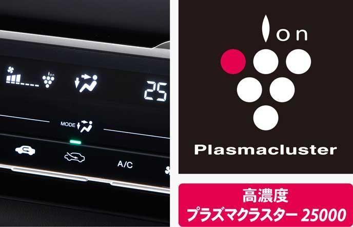 車のエアコンから出るプラズマクラスター