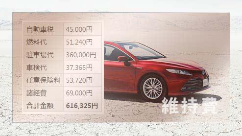 新型カムリの年間維持費は616,325円 ガソリン代・税金・メンテナンス費用など詳しい内訳