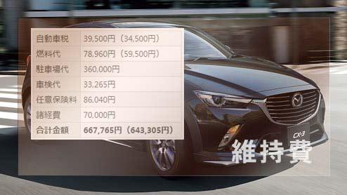 新型CX-3ガソリンモデルの維持費と内訳を大胆予想