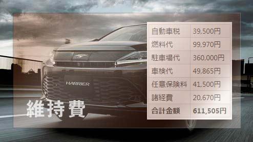 新型ハリアー ターボモデルの年間維持費と内訳