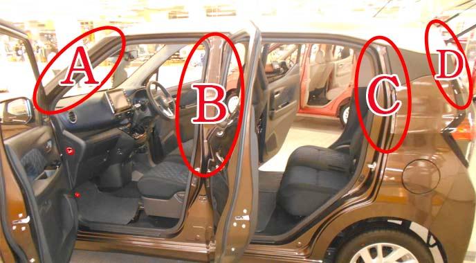 車のピラーを説明した画像