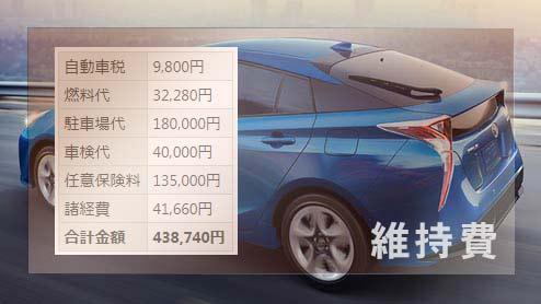 プリウスの年間維持費は438,740円 税金や燃料代や車検代など内訳を詳しく解説