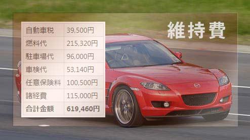 RX-8の年間維持費の合計は619,460円 税金や燃料代や車検費用などの内訳