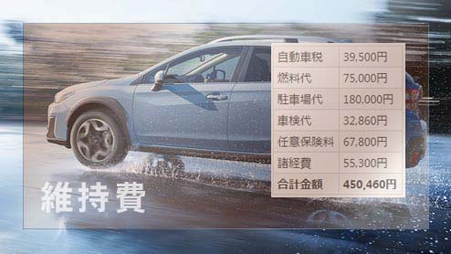 スバル新型XVの年間維持費の合計とその内訳