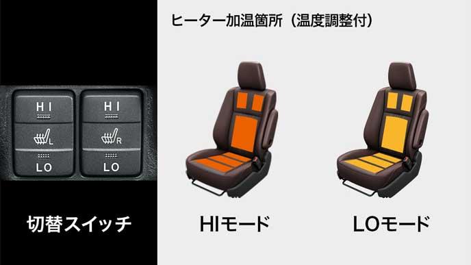 新型エスクァイアのシートヒーター