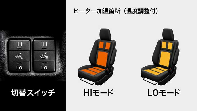 前席にあるシートヒーター