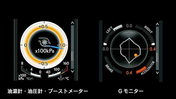 レクサスNXのFSPORT専用メーター2