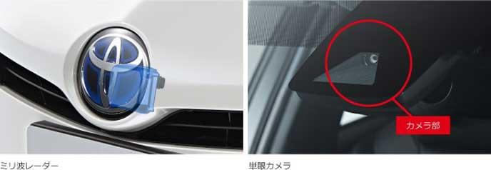 トヨタセーフティセンスPのレーダー