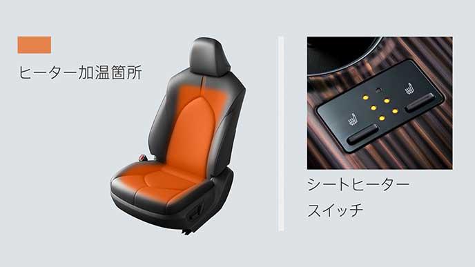 新型カムリのシートヒーター