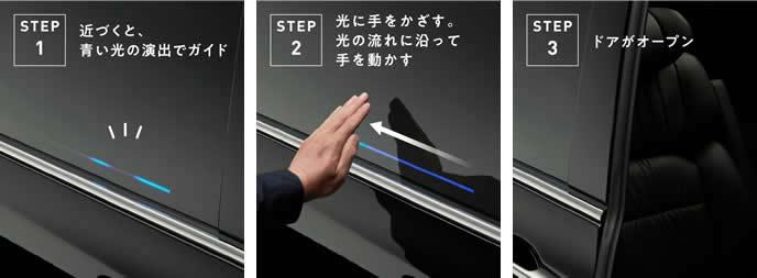 新型オデッセイのジェスチャーコントロール機能