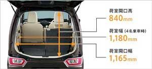 スズキ新型ワゴンRのトランク開口部寸法