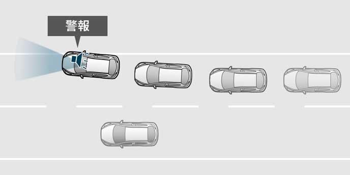 新型デミオの車線逸脱警報システム