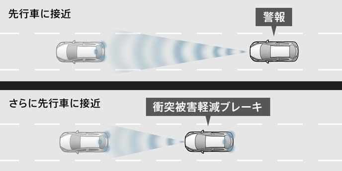 新型デミオのスマート・ブレーキ・サポート