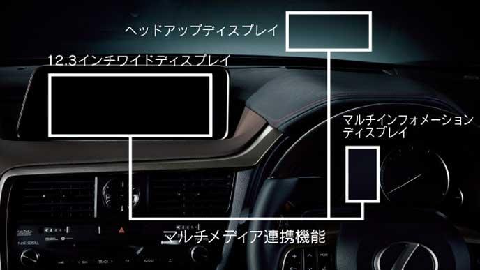新型レクサスRXのエンターテインメントの連携