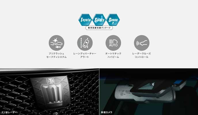 新型クラウンに搭載されるトヨタセーフティセンスP