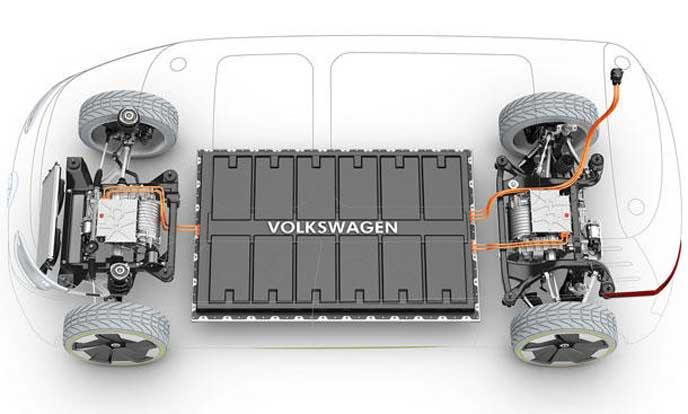 VWの新型EV車ID BUZZの搭載バッテリー
