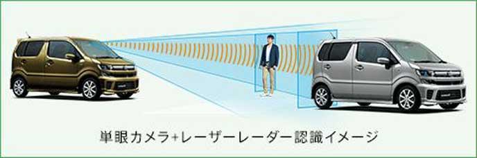 デュアルセンサーブレーキサポートが搭載するレーダー認識のイメージ図