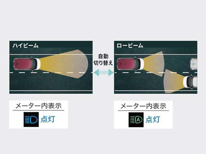 スマアシ3のオートハイビーム機能