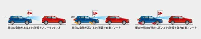 新型RVRのe-Assist