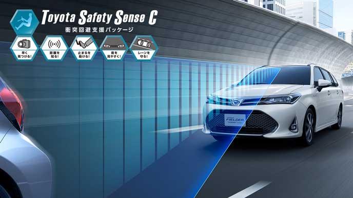 新型カローラの安全装備トヨタセーフティセンスC