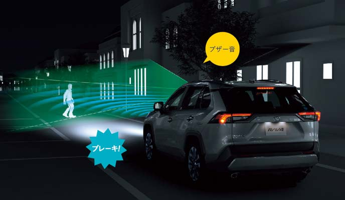 夜間の歩行者も検知できる新型RAV4のトヨタセーフティセンス