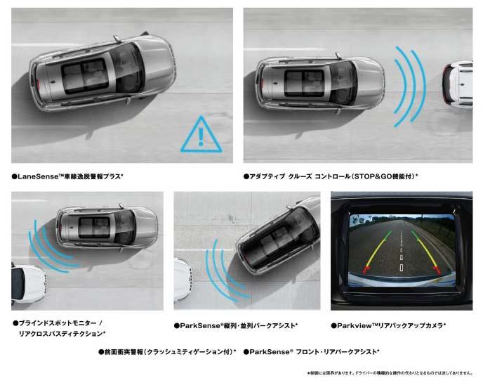 ジープコンパスの限定車「Compass S Model(エス・モデル)」の安全性能