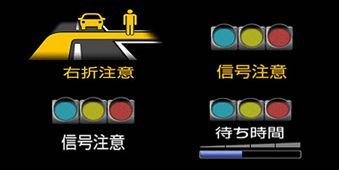 SORAに搭載された「ITS Connect 路車間通信システム」