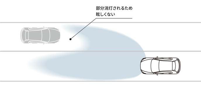 アダプティブ・LED・ヘッドライト