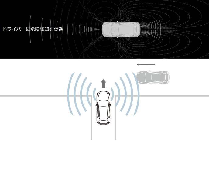 前側方接近車両検知(FCTA)