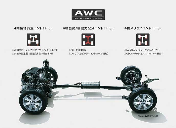 三菱AWCシステムのイメージ