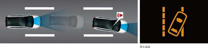 新型アウトランダーの車線逸脱警報システム