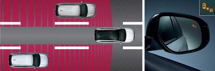 新型アウトランダーの後方車両検知警報システム