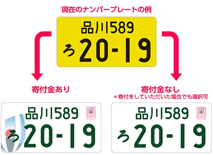 記念ナンバーのデザイン例