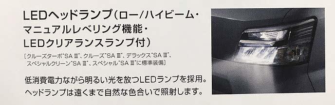 ハイゼットカーゴのLEDヘッドランプ
