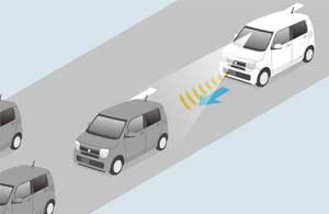 渋滞追従機能がACCに追加