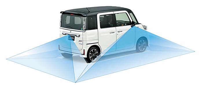 3Dビューシステムのイメージ図