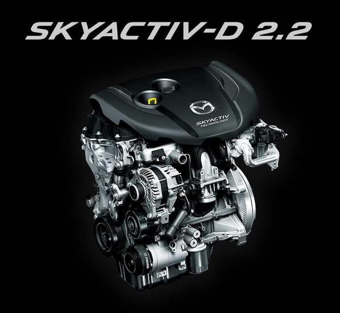 スカイアクティブDのエンジン