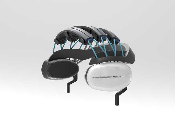 脳波を測定するためのヘッドギア