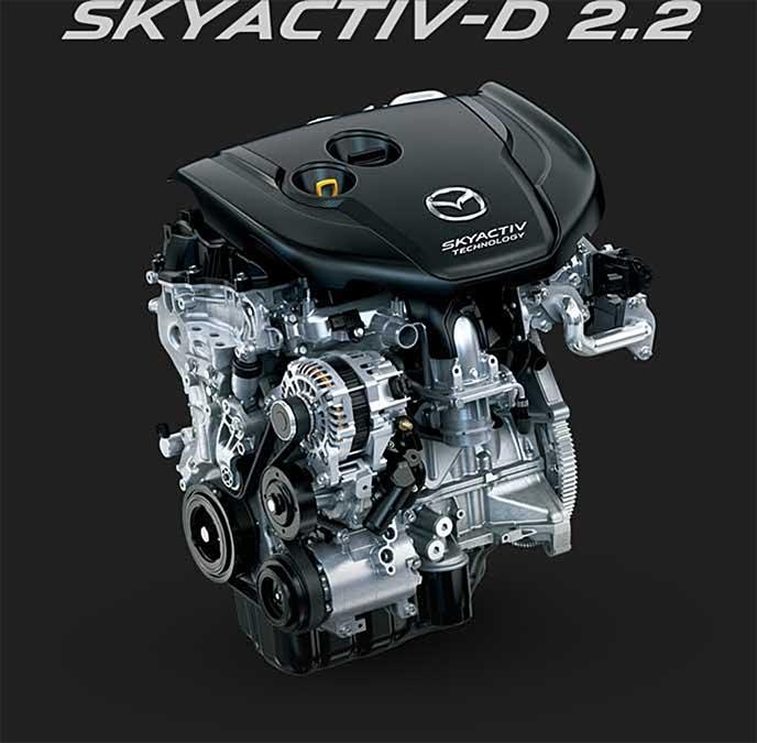 クリーンディーゼルエンジン「SKYACTIV-D 2.2」