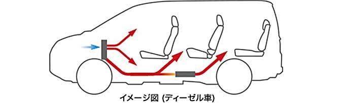 スタートアップヒーターのイメージ図