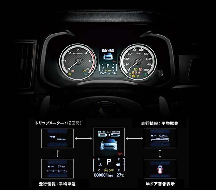 新型デリカD5のマルチインフォメーションディスプレイ
