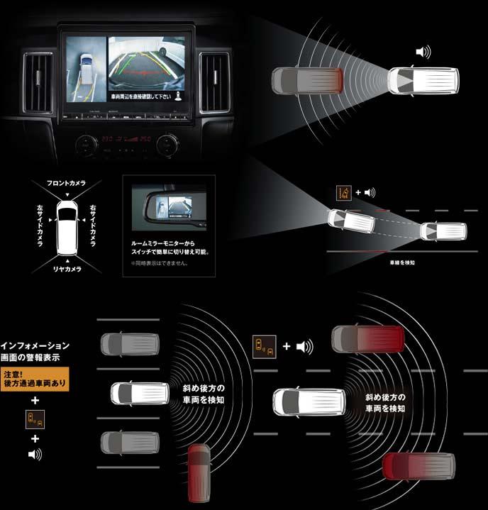 新型デリカD5の安全装備