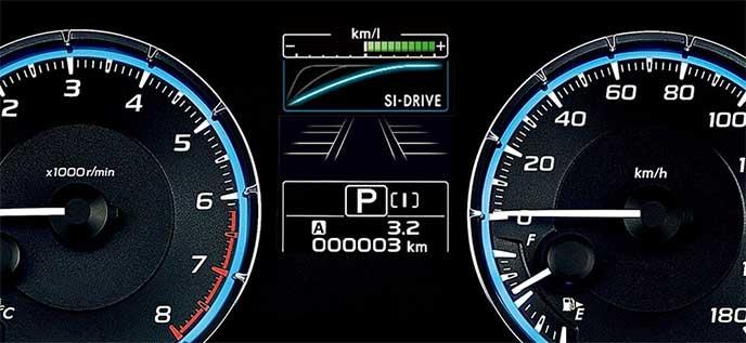 ルミネセントメーターのSI-DRIVE